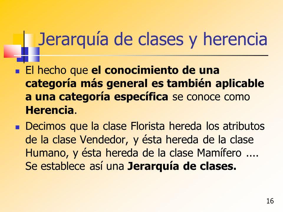 16 Jerarquía de clases y herencia El hecho que el conocimiento de una categoría más general es también aplicable a una categoría específica se conoce como Herencia.