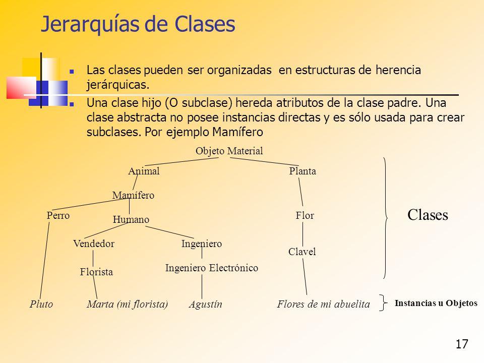17 Jerarquías de Clases Las clases pueden ser organizadas en estructuras de herencia jerárquicas. Una clase hijo (O subclase) hereda atributos de la c
