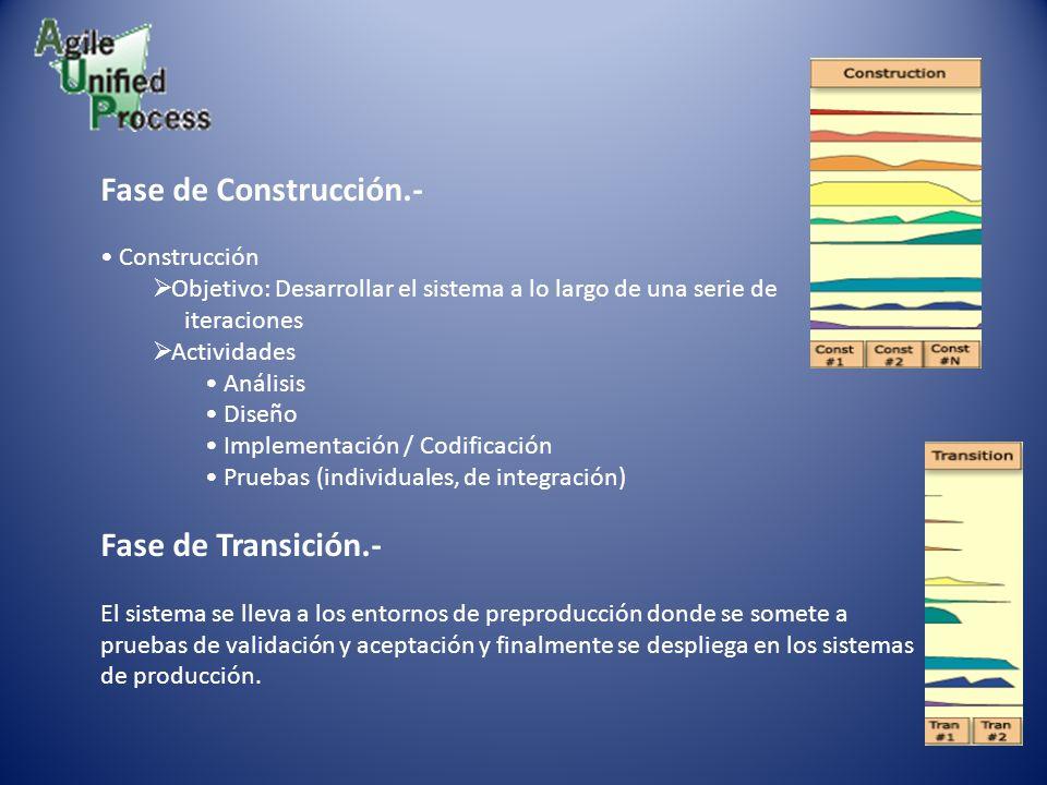 Fase de Construcción.- Construcción Objetivo: Desarrollar el sistema a lo largo de una serie de iteraciones Actividades Análisis Diseño Implementación