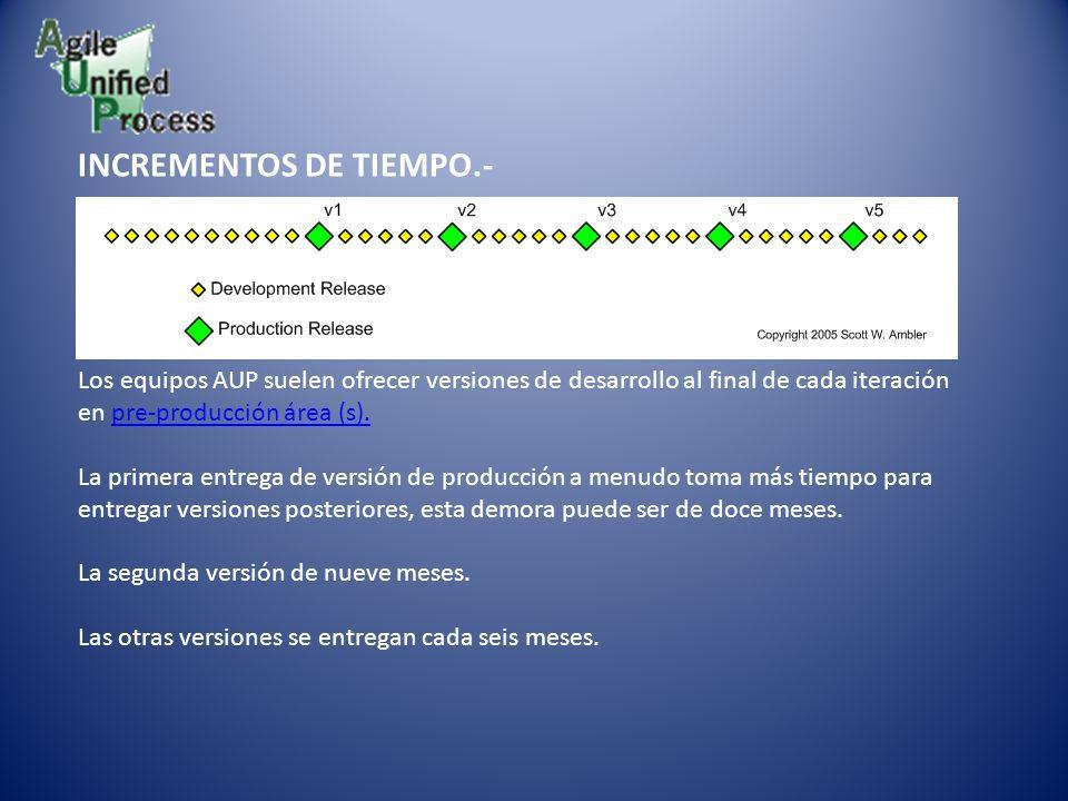 INCREMENTOS DE TIEMPO.- Los equipos AUP suelen ofrecer versiones de desarrollo al final de cada iteración en pre-producción área (s).pre-producción ár