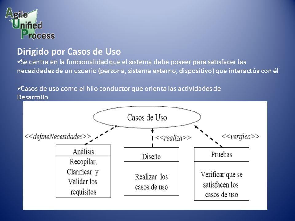 Dirigido por Casos de Uso Se centra en la funcionalidad que el sistema debe poseer para satisfacer las necesidades de un usuario (persona, sistema ext