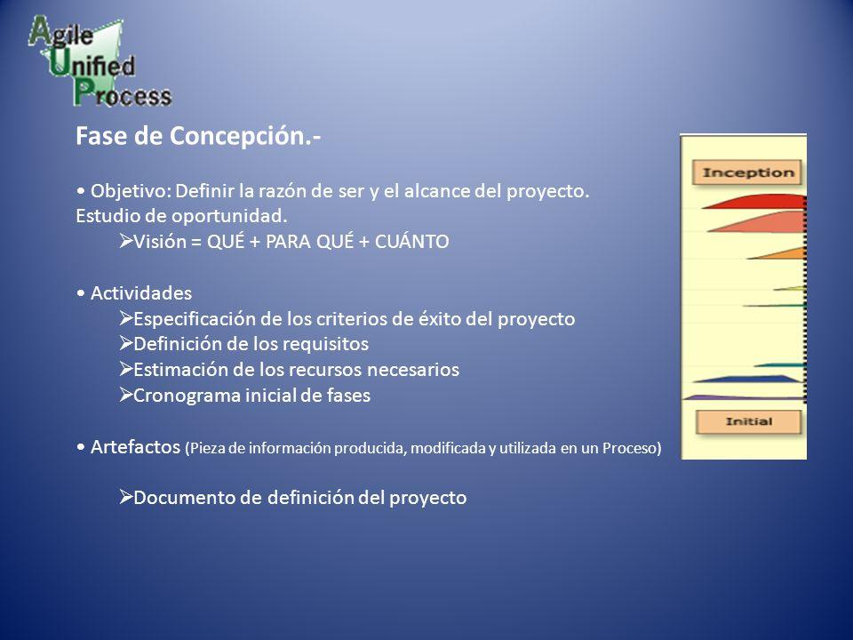 Fase de Concepción.- Objetivo: Definir la razón de ser y el alcance del proyecto. Estudio de oportunidad. Visión = QUÉ + PARA QUÉ + CUÁNTO Actividades