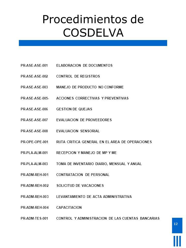 12 Procedimientos de COSDELVA PR-ASE-ASE-001ELABORACION DE DOCUMENTOS PR-ASE-ASE-002CONTROL DE REGISTROS PR-ASE-ASE-003MANEJO DE PRODUCTO NO CONFORME