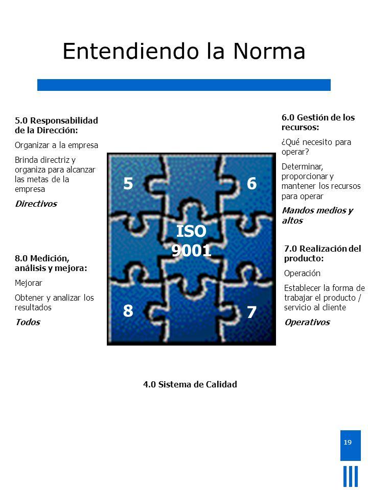 19 Entendiendo la Norma 5 8 ISO 9001 56 8 7 5.0 Responsabilidad de la Dirección: Organizar a la empresa Brinda directriz y organiza para alcanzar las