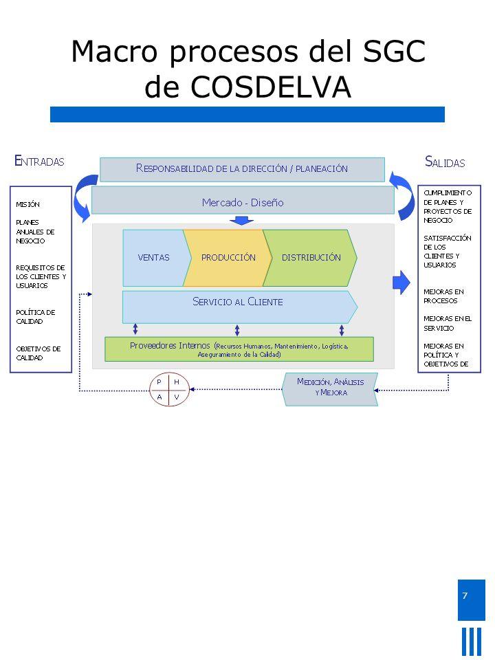 8 Sistema de Gestión de Calidad de COSDELVA Está diseñado de tal manera que se tienen diferentes tipos de documentos (todos estos documentos están disponibles para su lectura en copias controladas en los departamentos que ocupan la información), entre los principales están: Manual de calidad.