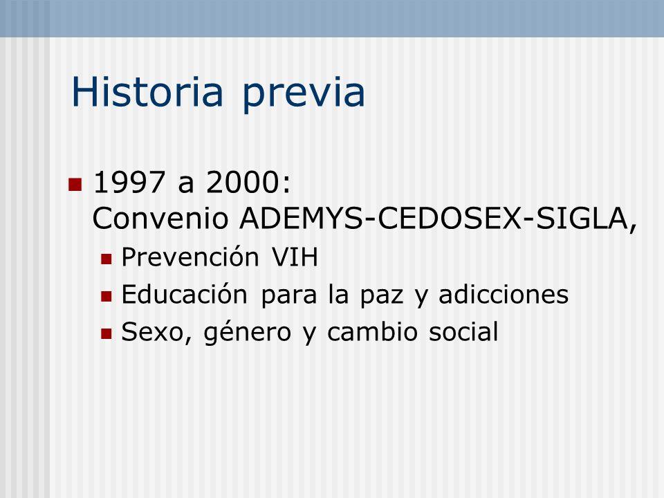 Historia previa 1997 a 2000: Convenio ADEMYS-CEDOSEX-SIGLA, Prevención VIH Educación para la paz y adicciones Sexo, género y cambio social