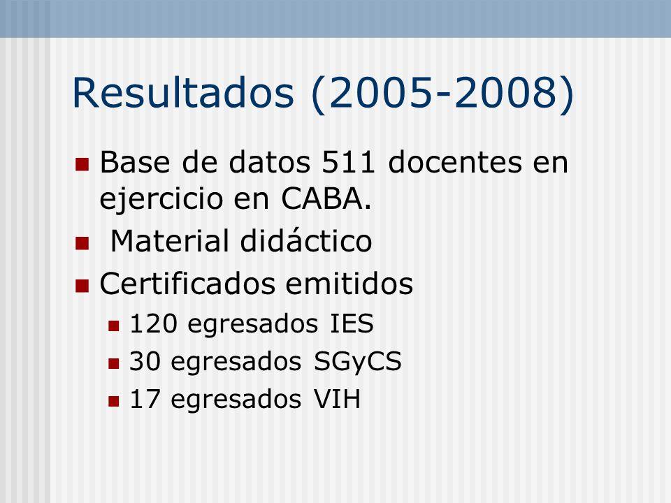 Resultados (2005-2008) Base de datos 511 docentes en ejercicio en CABA. Material didáctico Certificados emitidos 120 egresados IES 30 egresados SGyCS