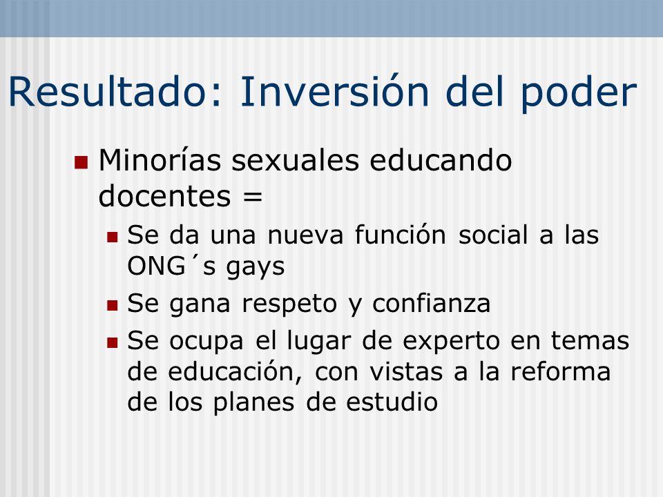 Resultado: Inversión del poder Minorías sexuales educando docentes = Se da una nueva función social a las ONG´s gays Se gana respeto y confianza Se oc