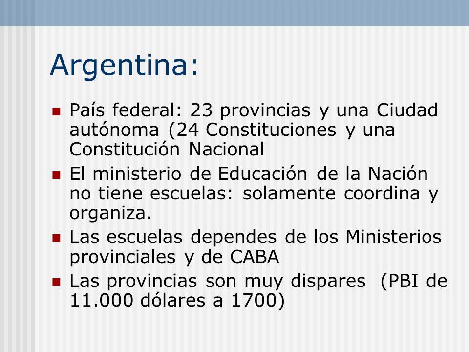 Argentina: País federal: 23 provincias y una Ciudad autónoma (24 Constituciones y una Constitución Nacional El ministerio de Educación de la Nación no