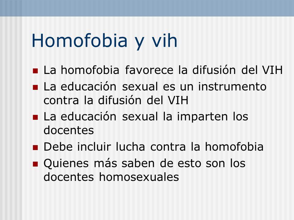 Homofobia y vih La homofobia favorece la difusión del VIH La educación sexual es un instrumento contra la difusión del VIH La educación sexual la impa