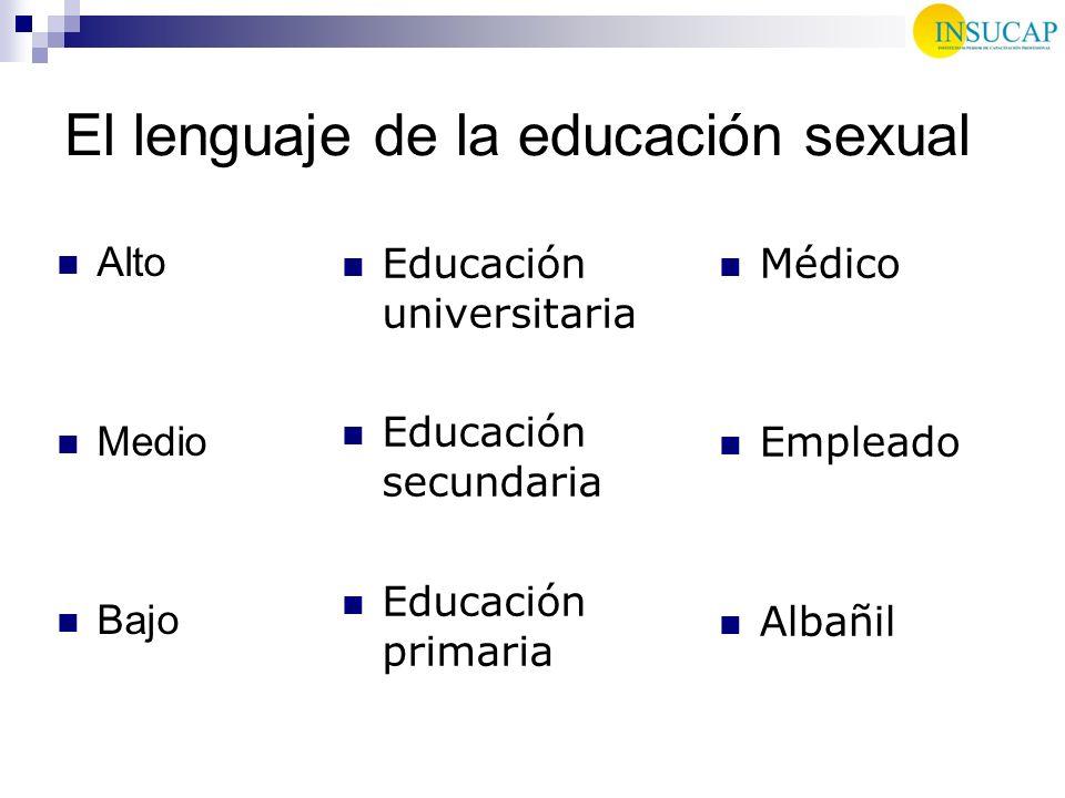 El lenguaje de la educación sexual Alto Medio Bajo Educación universitaria Educación secundaria Educación primaria Médico Empleado Albañil