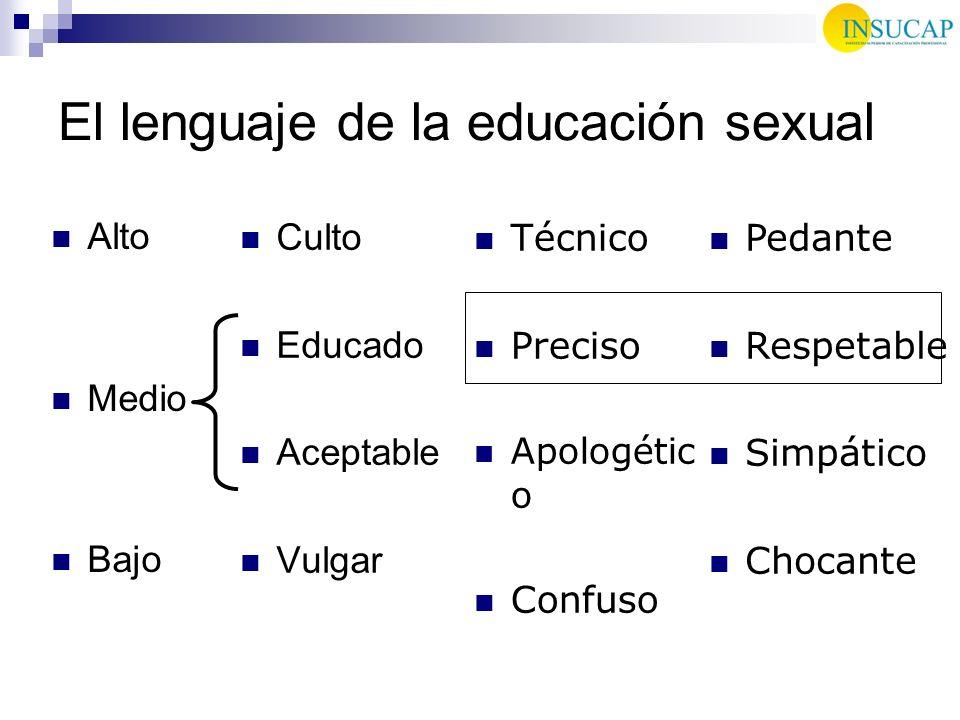 El lenguaje de la educación sexual Alto Medio Bajo Culto Educado Aceptable Vulgar Técnico Preciso Apologétic o Confuso Pedante Respetable Simpático Ch