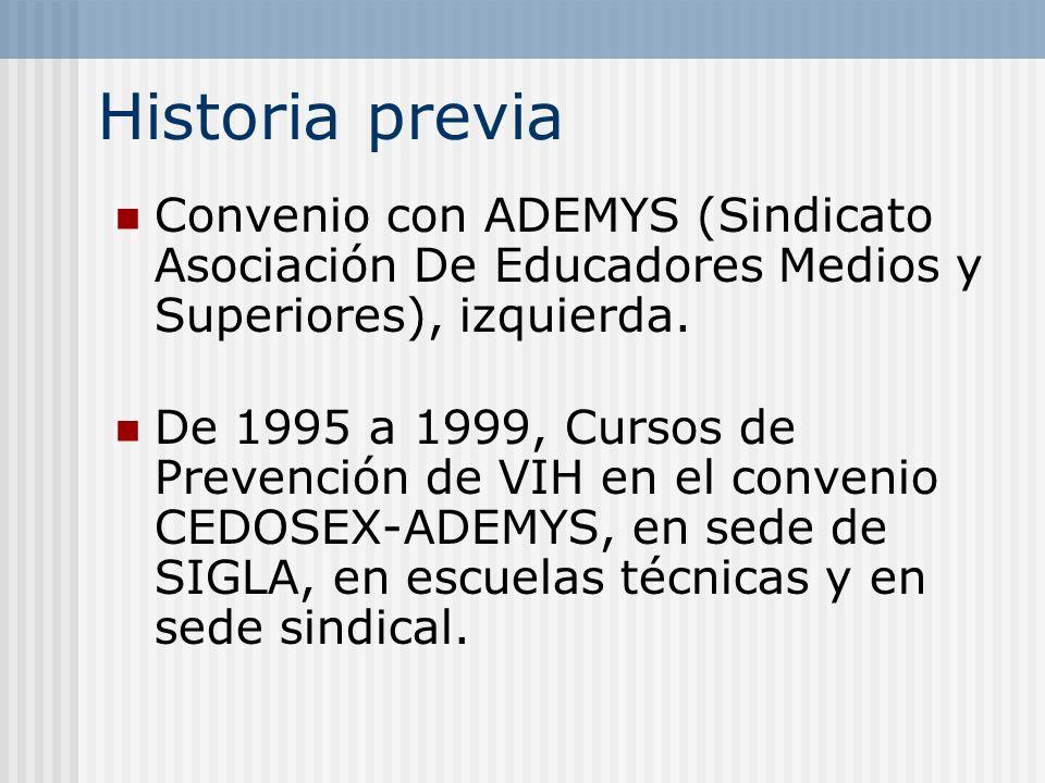 Historia previa Convenio con ADEMYS (Sindicato Asociación De Educadores Medios y Superiores), izquierda. De 1995 a 1999, Cursos de Prevención de VIH e