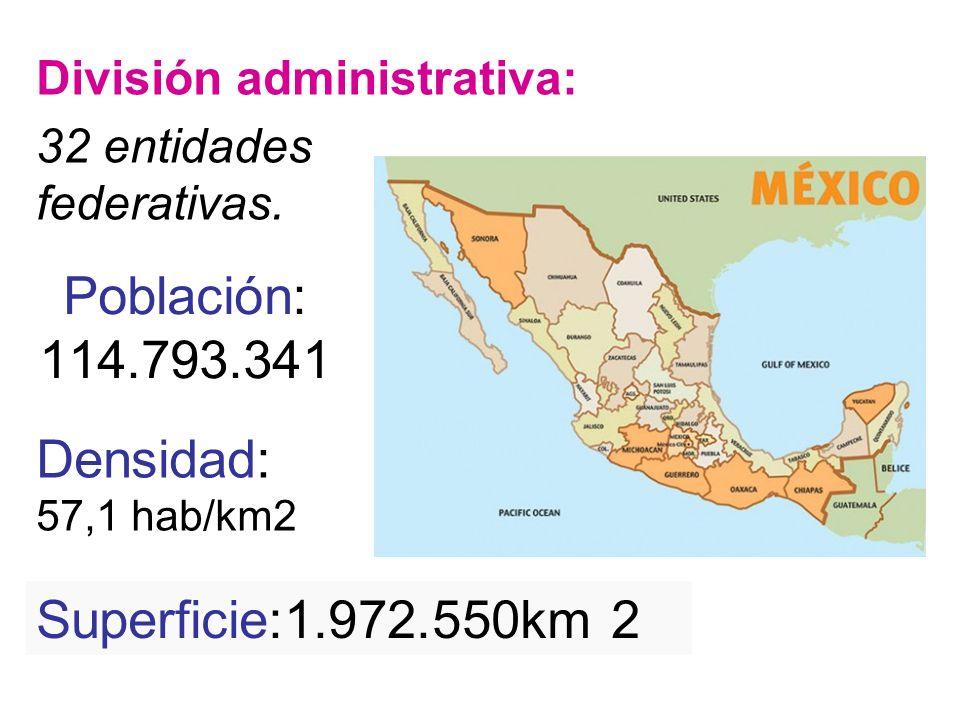Población: 114.793.341 Densidad: 57,1 hab/km2 Superficie:1.972.550km 2 División administrativa: 32 entidades federativas.