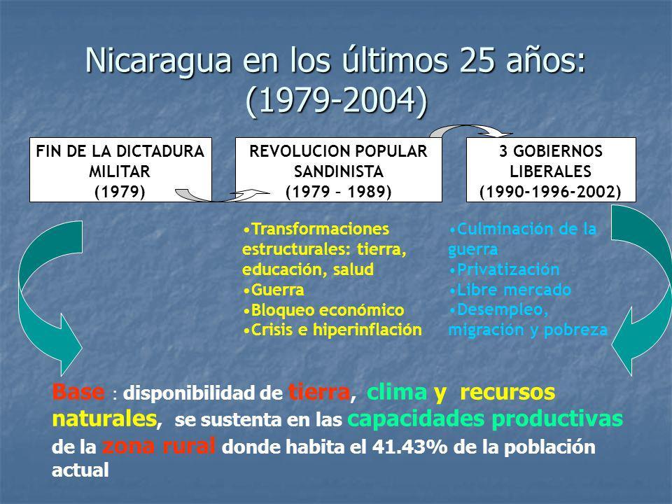 Nicaragua en los últimos 25 años: (1979-2004) FIN DE LA DICTADURA MILITAR (1979) REVOLUCION POPULAR SANDINISTA (1979 – 1989) 3 GOBIERNOS LIBERALES (19
