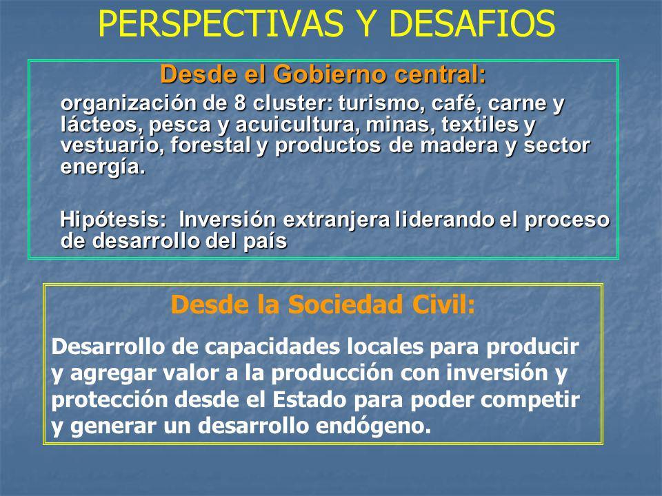 PERSPECTIVAS Y DESAFIOS Desde el Gobierno central: organización de 8 cluster: turismo, café, carne y lácteos, pesca y acuicultura, minas, textiles y v