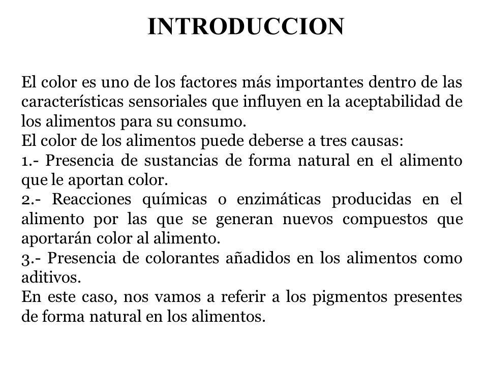 INTRODUCCION El color es uno de los factores más importantes dentro de las características sensoriales que influyen en la aceptabilidad de los aliment