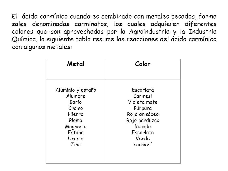 El ácido carmínico cuando es combinado con metales pesados, forma sales denominadas carminatos, los cuales adquieren diferentes colores que son aprove