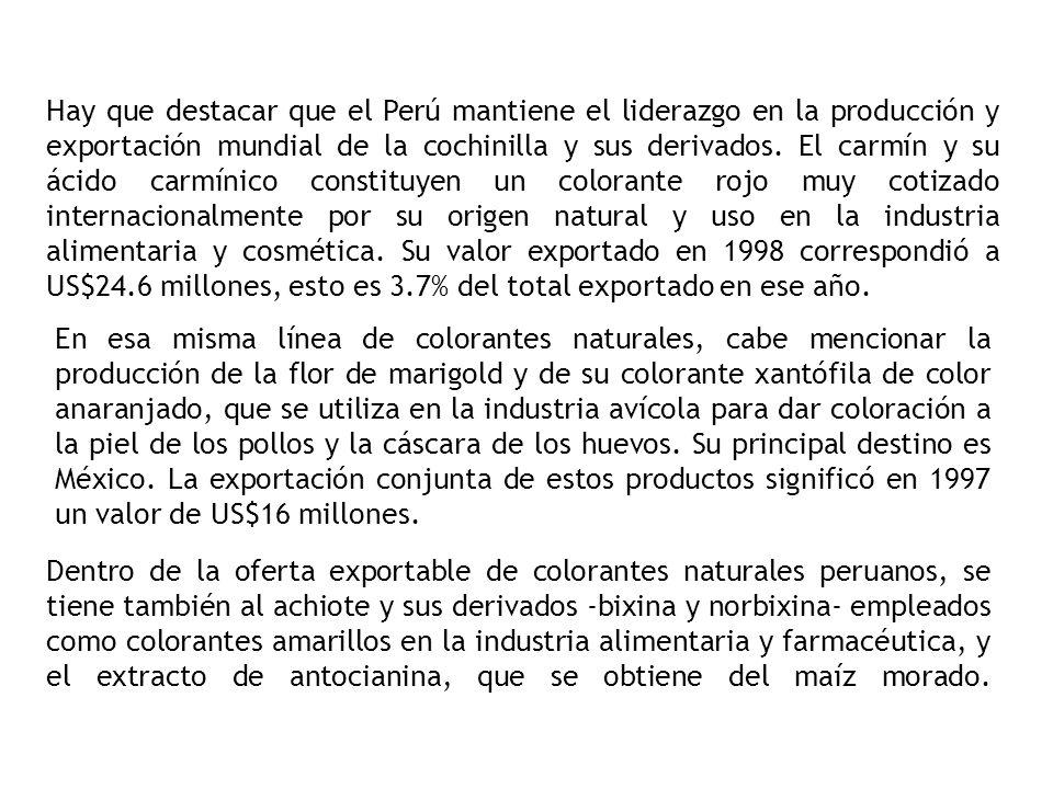 Hay que destacar que el Perú mantiene el liderazgo en la producción y exportación mundial de la cochinilla y sus derivados. El carmín y su ácido carmí