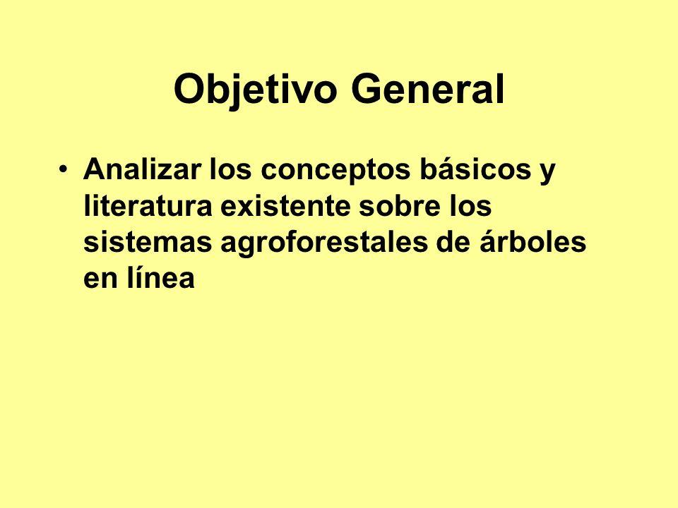 Objetivo General Analizar los conceptos básicos y literatura existente sobre los sistemas agroforestales de árboles en línea