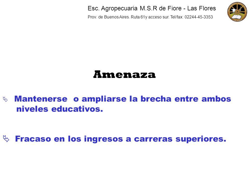 Esc. Agropecuaria M.S.R de Fiore - Las Flores Prov. de Buenos Aires. Ruta 61y acceso sur. Tel/fax: 02244-45-3353 Amenaza Mantenerse o ampliarse la bre