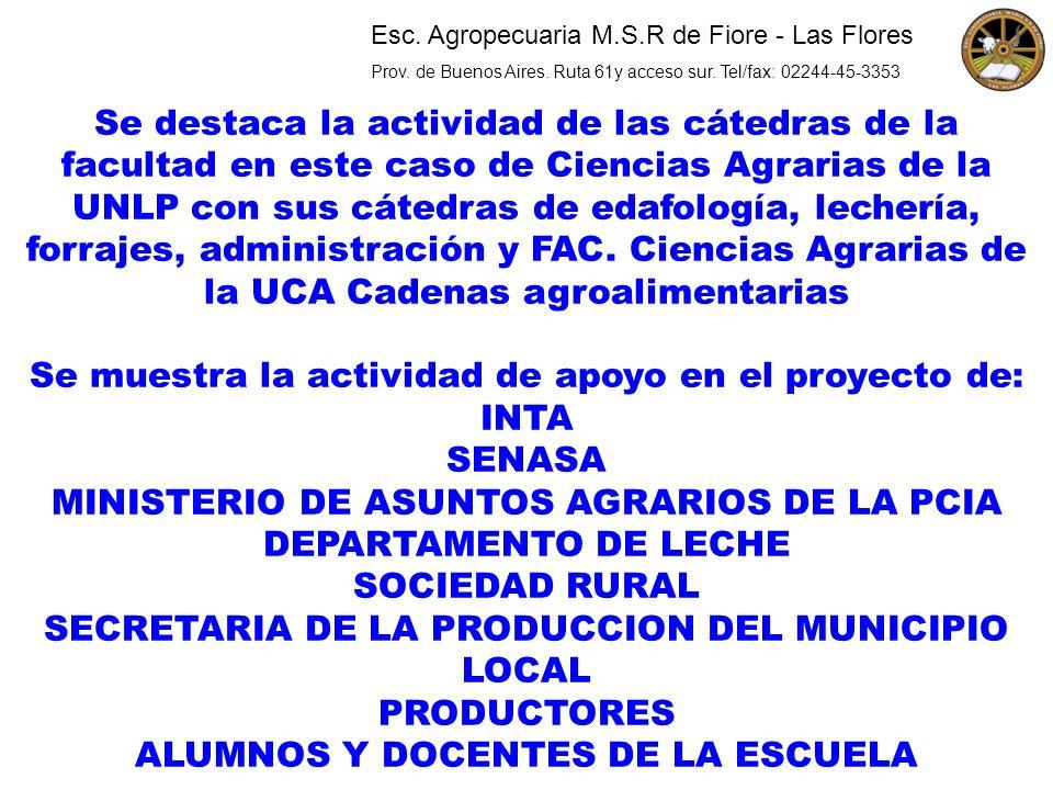 Se destaca la actividad de las cátedras de la facultad en este caso de Ciencias Agrarias de la UNLP con sus cátedras de edafología, lechería, forrajes