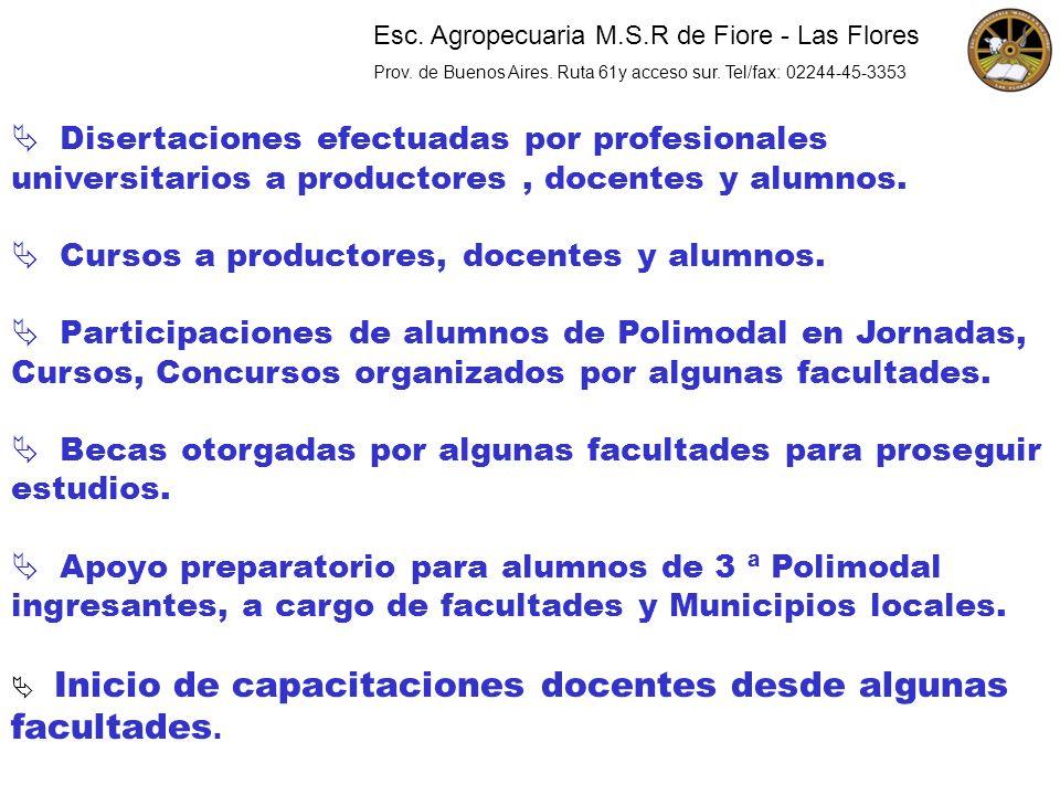 Disertaciones efectuadas por profesionales universitarios a productores, docentes y alumnos. Cursos a productores, docentes y alumnos. Participaciones