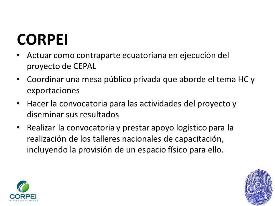 CORPEI Actuar como contraparte ecuatoriana en ejecución del proyecto de CEPAL Coordinar una mesa público privada que aborde el tema HC y exportaciones