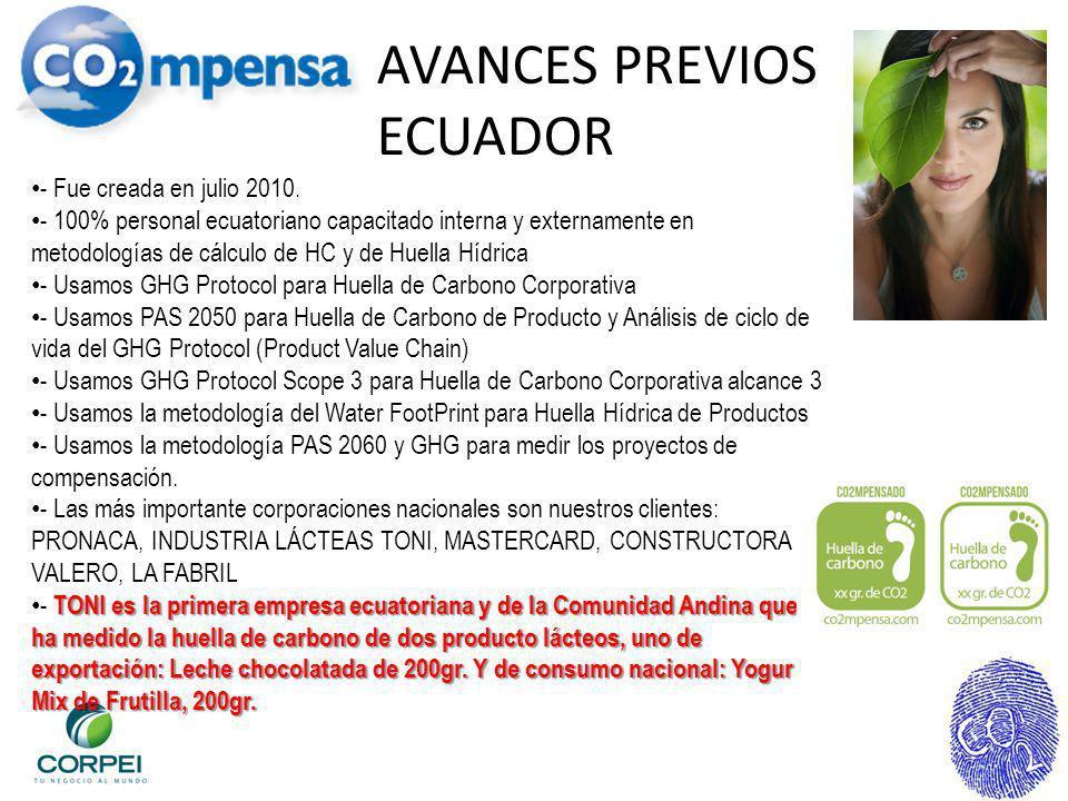 AVANCES PREVIOS ECUADOR - Fue creada en julio 2010. - 100% personal ecuatoriano capacitado interna y externamente en metodologías de cálculo de HC y d