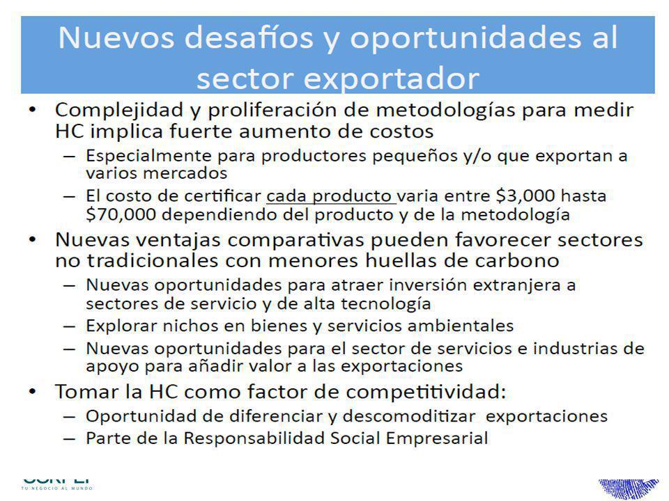 HOJA DE RUTA Actividades Actores / Responsables Agosto SepOctNov S1S1 S2S2 S3S3 S4S4 S1S1 S2S2 S3S3 S4S4 S1S1 S2S2 S3S3 S4S4 Firma de convenio MAE-MIPRO- CORPEIMAE - MIPRO x Definición de productos a calcularMIPRO - CORPEI xx Taller Huella Ambiental - ChileCORPEI - CEPAL x Lógistica Taller Huella Ambiental - Quito MAE - MIPRO - CORPEI - CEPAL xx Taller Huella Ambiental - Quito MAE - MIPRO - CORPEI - CEPAL x SEPTIEMBRE
