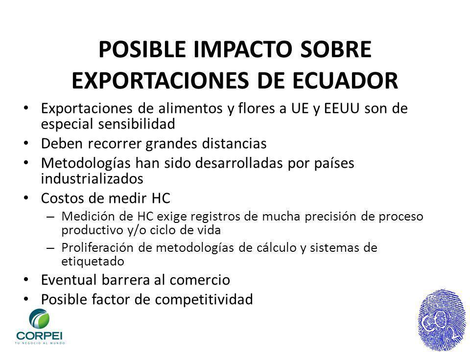 POSIBLE IMPACTO SOBRE EXPORTACIONES DE ECUADOR Exportaciones de alimentos y flores a UE y EEUU son de especial sensibilidad Deben recorrer grandes dis