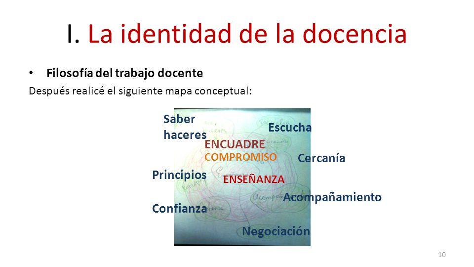 I. La identidad de la docencia Filosofía del trabajo docente Después realicé el siguiente mapa conceptual: Saber haceres Escucha Cercanía Principios A