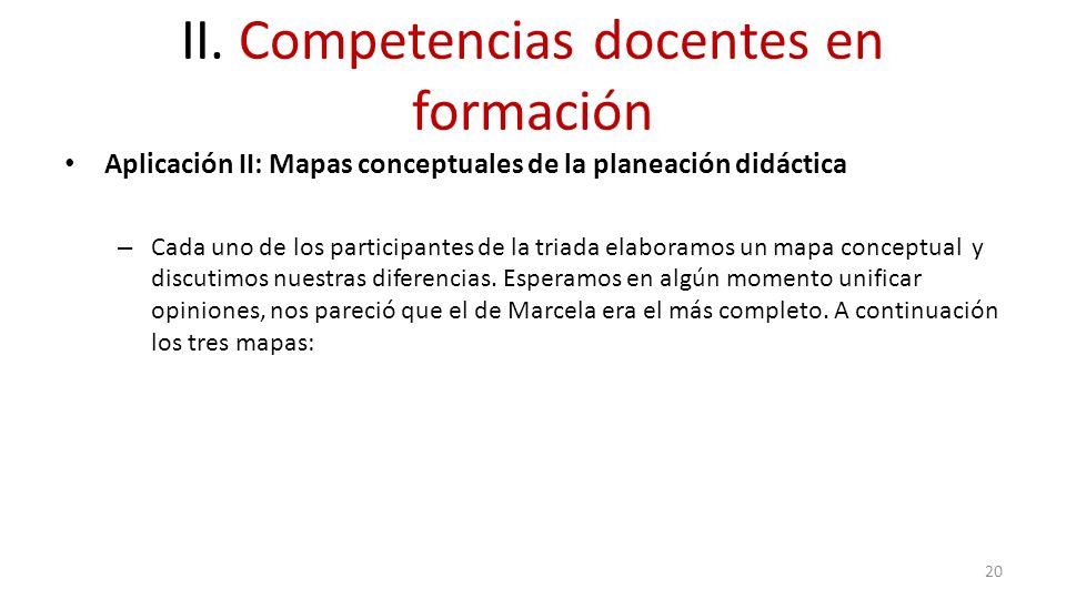 II. Competencias docentes en formación Aplicación II: Mapas conceptuales de la planeación didáctica – Cada uno de los participantes de la triada elabo