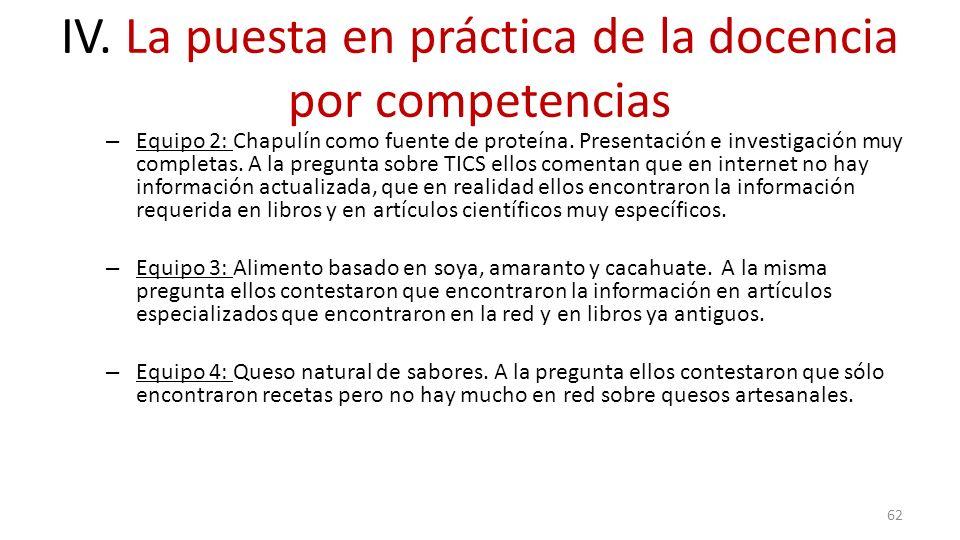 IV. La puesta en práctica de la docencia por competencias – Equipo 2: Chapulín como fuente de proteína. Presentación e investigación muy completas. A