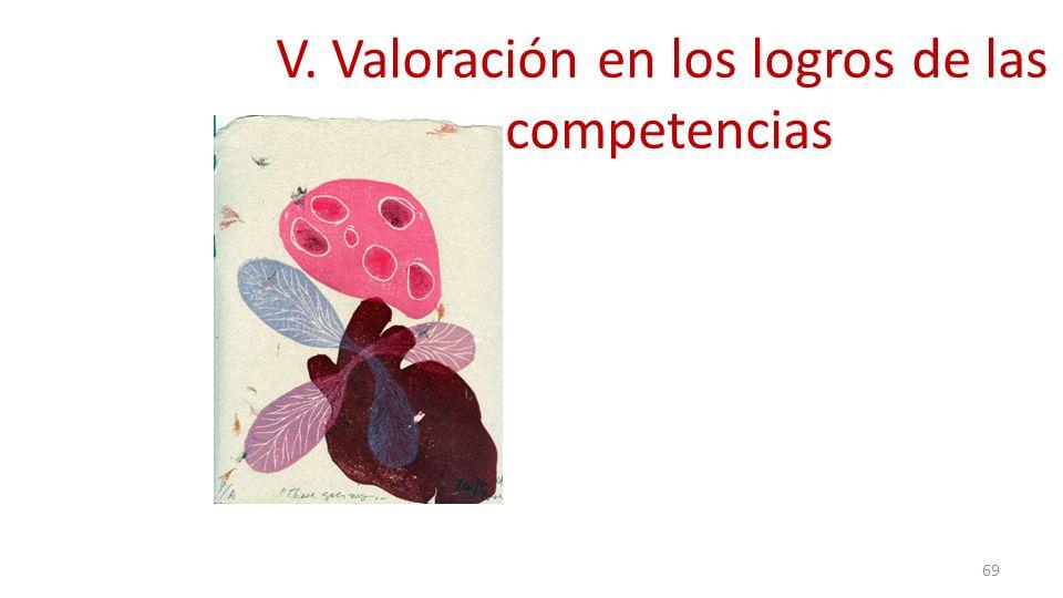 69 V. Valoración en los logros de las competencias