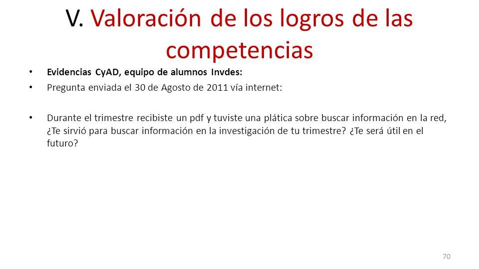 V. Valoración de los logros de las competencias Evidencias CyAD, equipo de alumnos Invdes: Pregunta enviada el 30 de Agosto de 2011 vía internet: Dura