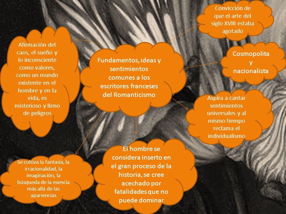 Fundamentos, ideas y sentimientos comunes a los escritores franceses del Romanticismo Convicción de que el arte del siglo XVIII estaba agotado Cosmopo