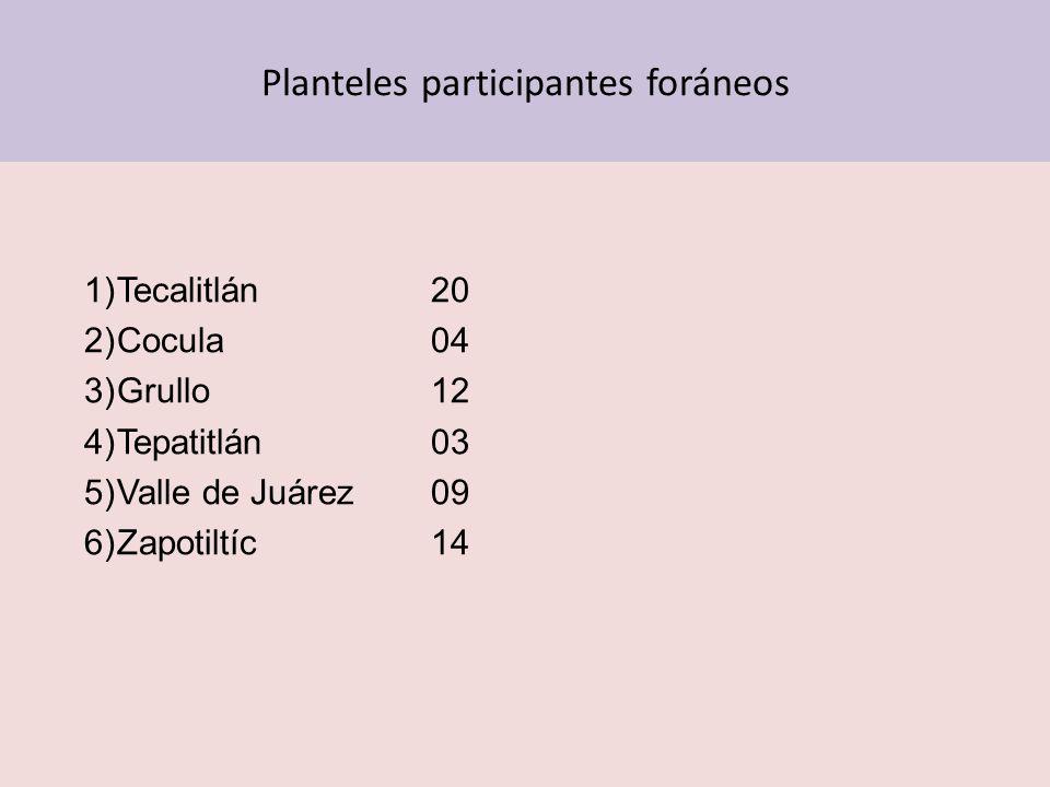 Planteles participantes foráneos 1)Tecalitlán 20 2)Cocula 04 3)Grullo12 4)Tepatitlán 03 5)Valle de Juárez 09 6)Zapotiltíc 14
