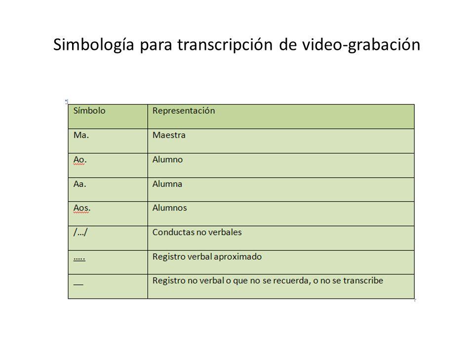Simbología para transcripción de video-grabación