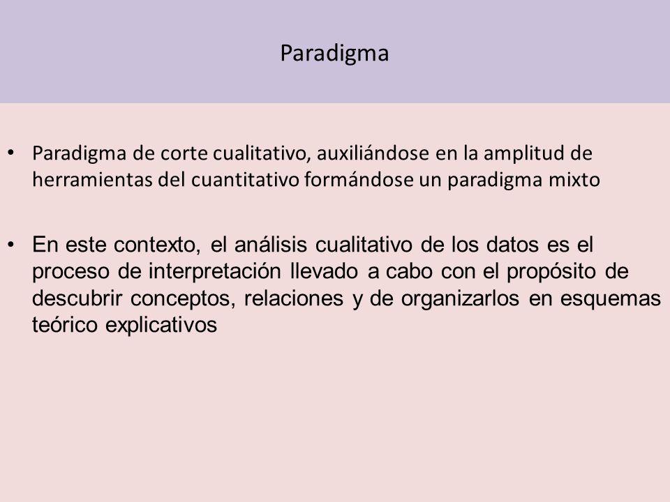 Paradigma Paradigma de corte cualitativo, auxiliándose en la amplitud de herramientas del cuantitativo formándose un paradigma mixto En este contexto,