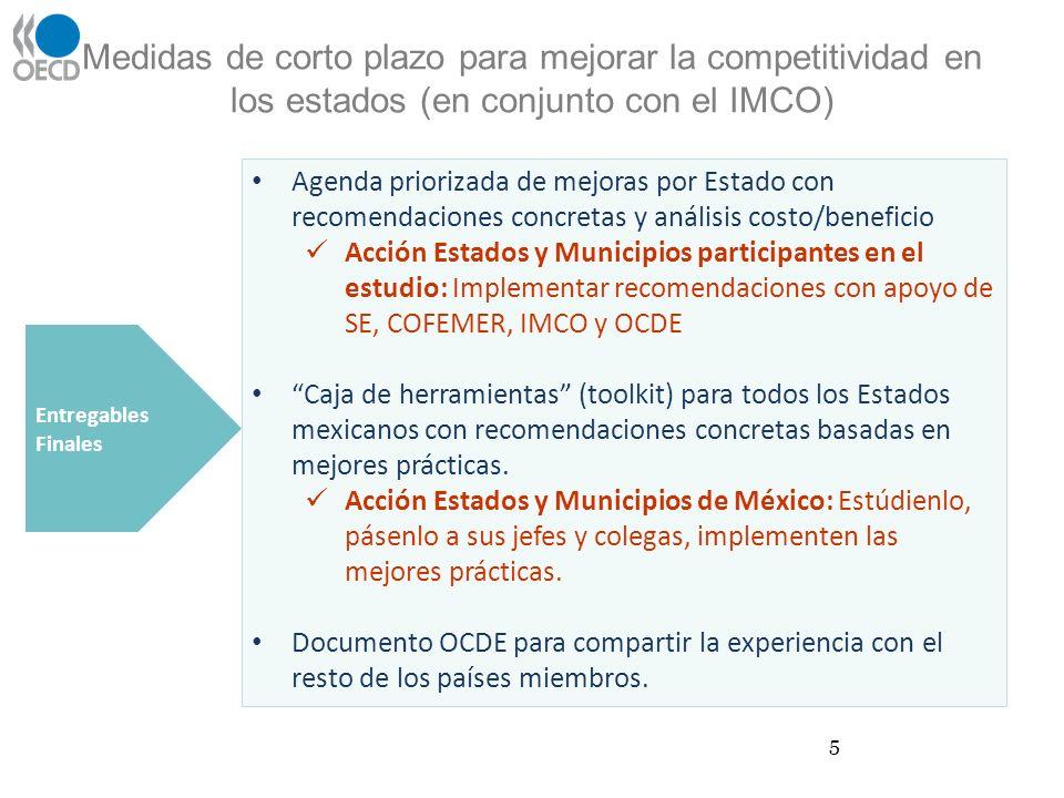 Medidas de corto plazo para mejorar la competitividad en los estados (en conjunto con el IMCO) 5 Entregables Finales Agenda priorizada de mejoras por Estado con recomendaciones concretas y análisis costo/beneficio Acción Estados y Municipios participantes en el estudio: Implementar recomendaciones con apoyo de SE, COFEMER, IMCO y OCDE Caja de herramientas (toolkit) para todos los Estados mexicanos con recomendaciones concretas basadas en mejores prácticas.