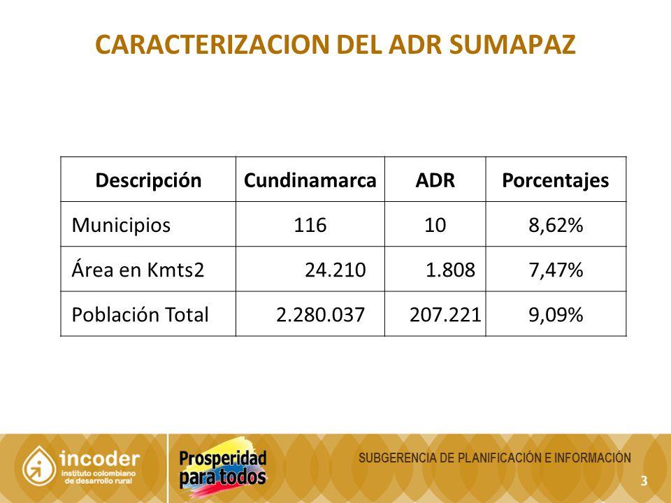 3 CARACTERIZACION DEL ADR SUMAPAZ DescripciónCundinamarcaADRPorcentajes Municipios116108,62% Área en Kmts2 24.210 1.8087,47% Población Total 2.280.037 207.2219,09% SUBGERENCIA DE PLANIFICACIÓN E INFORMACIÓN