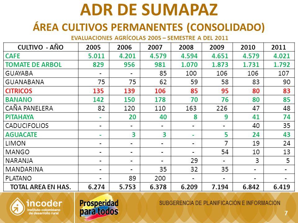 7 SUBGERENCIA DE PLANIFICACIÓN E INFORMACIÓN ADR DE SUMAPAZ ÁREA CULTIVOS PERMANENTES (CONSOLIDADO) EVALUACIONES AGRÍCOLAS 2005 – SEMESTRE A DEL 2011