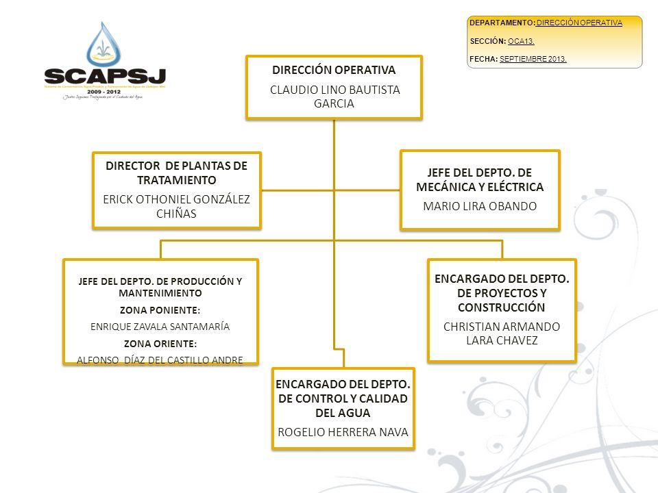 DIRECCIÓN OPERATIVA CLAUDIO LINO BAUTISTA GARCIA JEFE DEL DEPTO. DE PRODUCCIÓN Y MANTENIMIENTO ZONA PONIENTE: ENRIQUE ZAVALA SANTAMARÍA ZONA ORIENTE: