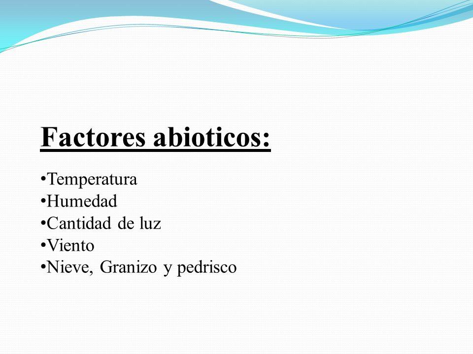 Factores abioticos: Temperatura Humedad Cantidad de luz Viento Nieve, Granizo y pedrisco