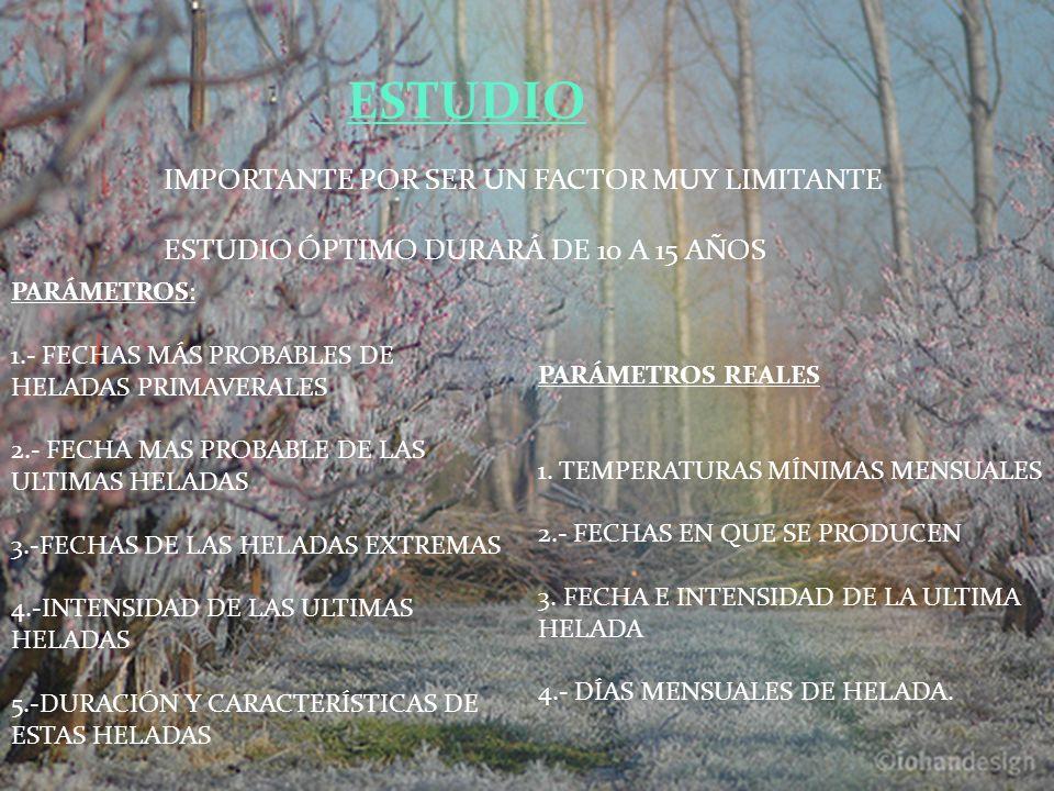IMPORTANTE POR SER UN FACTOR MUY LIMITANTE ESTUDIO ÓPTIMO DURARÁ DE 10 A 15 AÑOS PARÁMETROS: 1.- FECHAS MÁS PROBABLES DE HELADAS PRIMAVERALES 2.- FECHA MAS PROBABLE DE LAS ULTIMAS HELADAS 3.-FECHAS DE LAS HELADAS EXTREMAS 4.-INTENSIDAD DE LAS ULTIMAS HELADAS 5.-DURACIÓN Y CARACTERÍSTICAS DE ESTAS HELADAS PARÁMETROS REALES 1.