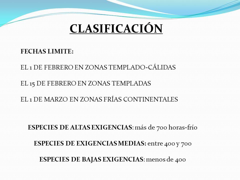 FECHAS LIMITE: EL 1 DE FEBRERO EN ZONAS TEMPLADO-CÁLIDAS EL 15 DE FEBRERO EN ZONAS TEMPLADAS EL 1 DE MARZO EN ZONAS FRÍAS CONTINENTALES ESPECIES DE ALTAS EXIGENCIAS: más de 700 horas-frío ESPECIES DE EXIGENCIAS MEDIAS: entre 400 y 700 ESPECIES DE BAJAS EXIGENCIAS: menos de 400 CLASIFICACIÓN