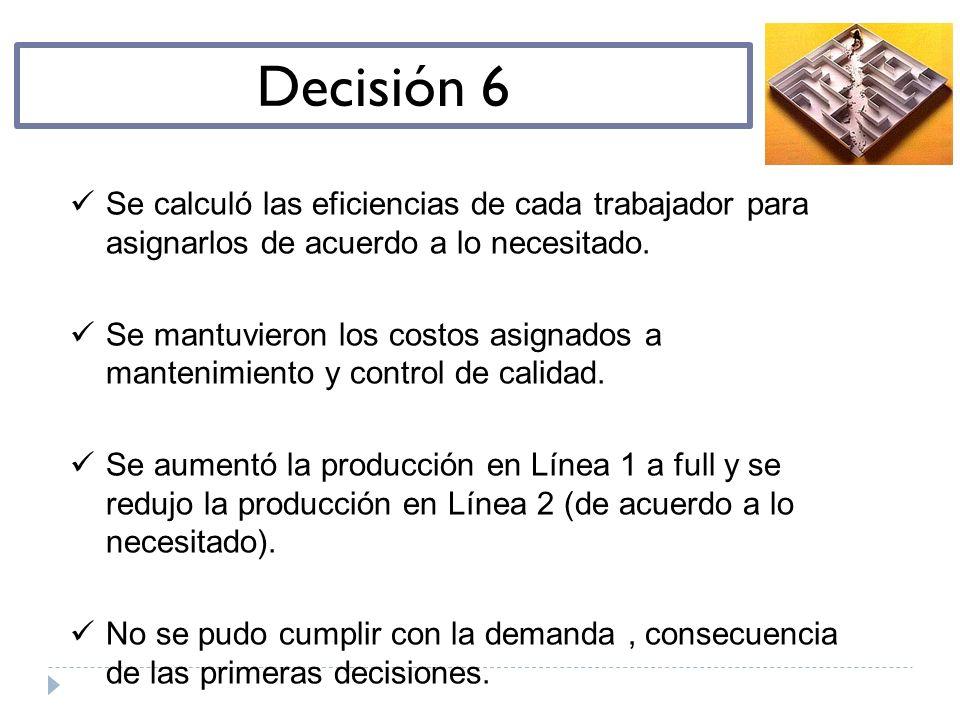 Decisión 6 Se calculó las eficiencias de cada trabajador para asignarlos de acuerdo a lo necesitado. Se mantuvieron los costos asignados a mantenimien
