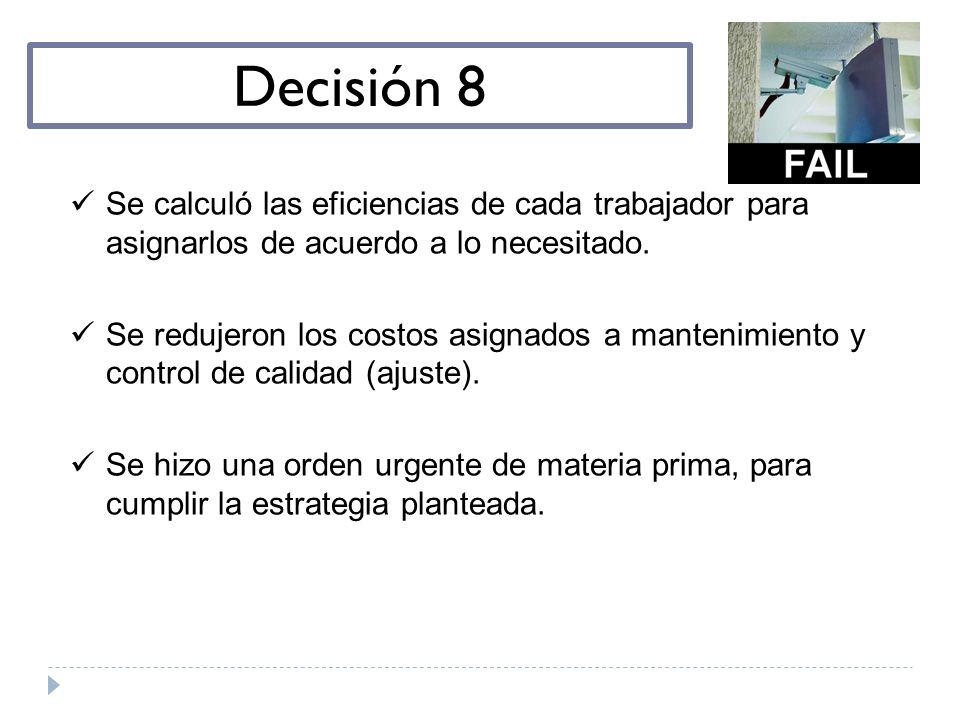 Decisión 8 Se calculó las eficiencias de cada trabajador para asignarlos de acuerdo a lo necesitado. Se redujeron los costos asignados a mantenimiento