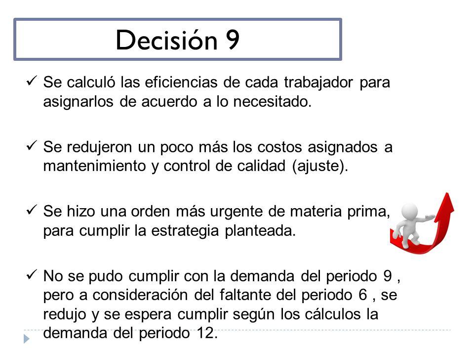 Decisión 9 Se calculó las eficiencias de cada trabajador para asignarlos de acuerdo a lo necesitado. Se redujeron un poco más los costos asignados a m
